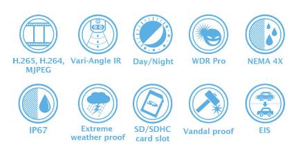 Características IZ9361-EH