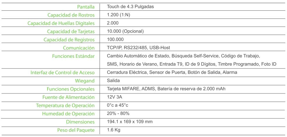 Características UFace 602-MF