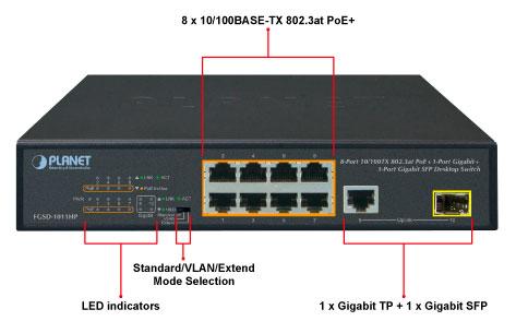 FGSD-1011HP Ports