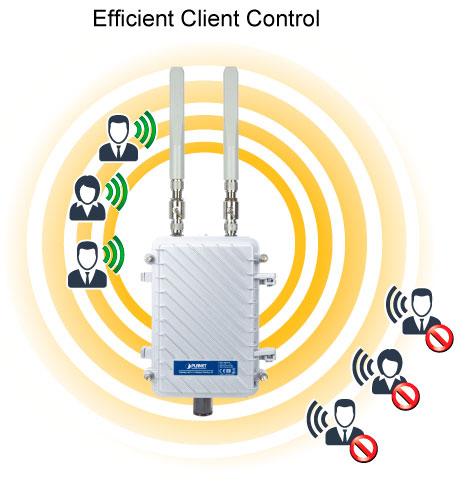 WAP-252N Client Control